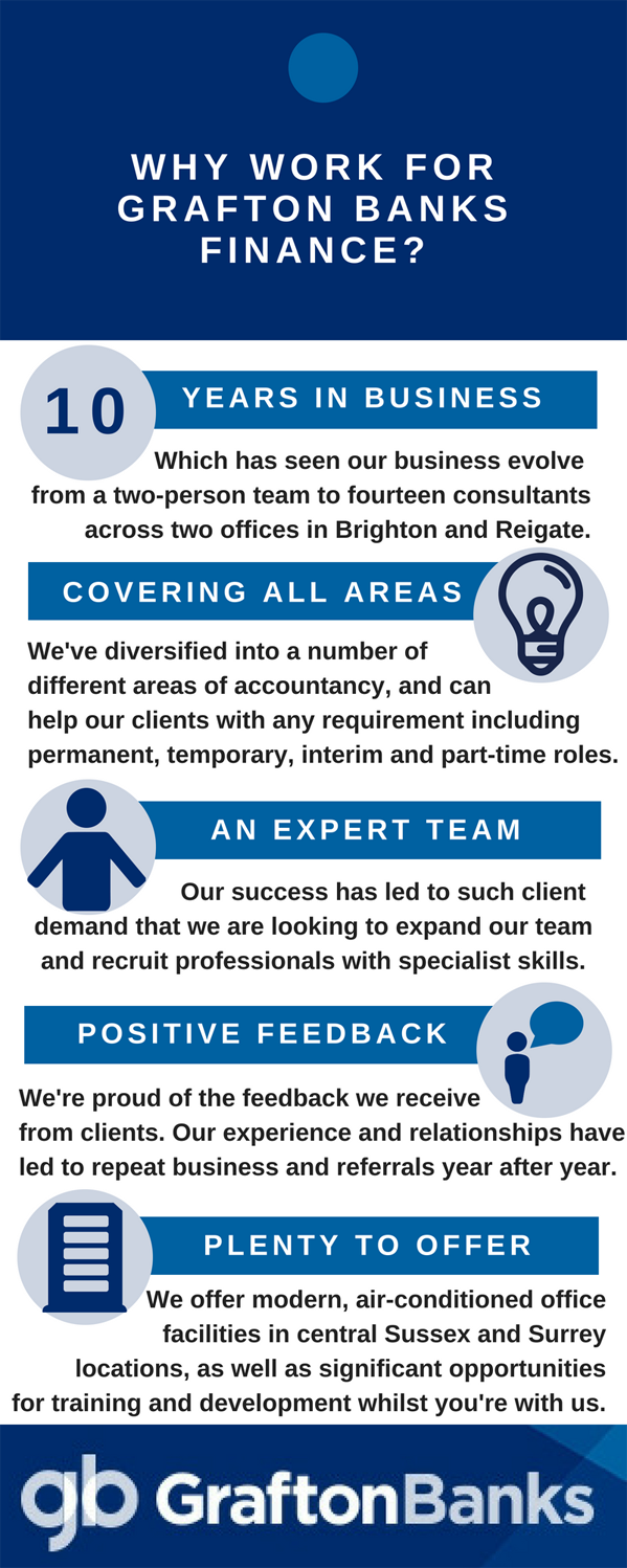 Infographic covering why to join our team, please call us to go through it